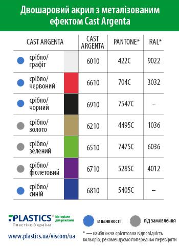 Cast Argenta